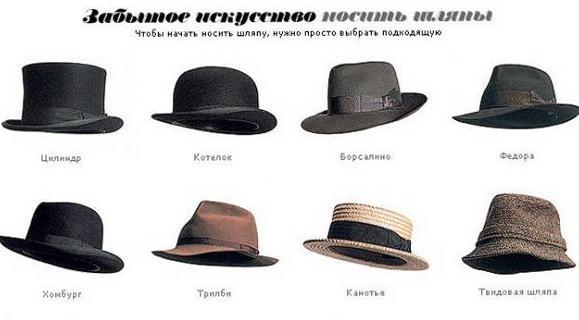 Мужские шляпы Окончание