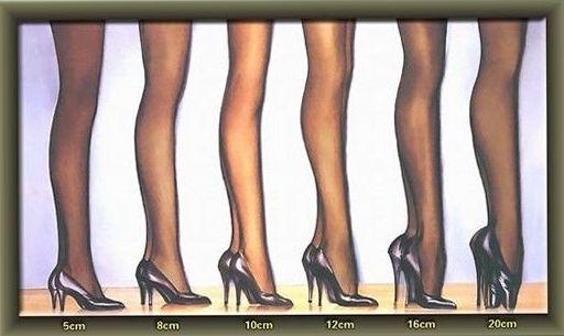 Обувь: исследования шестидесятых
