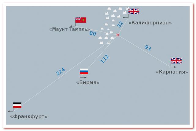 Ближайшие к тонущему «Титанику» суда с указанием приблизительного расстояния данного судна до «Титаника» (в км)