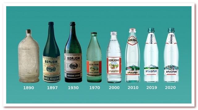 Минеральная вода Боржоми. Эволюция дизайна