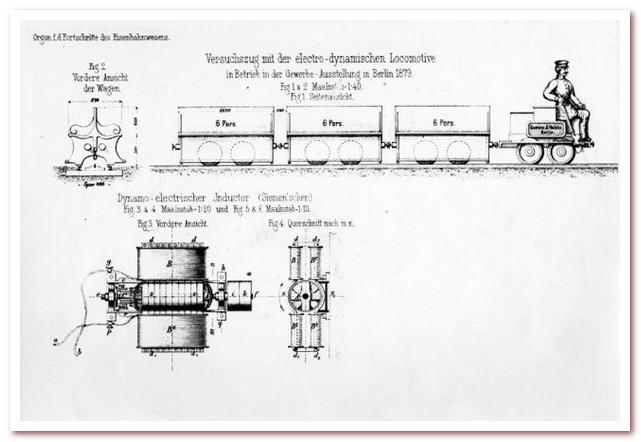 История железных дорог. Новый вид железной дороги без пара и лошадей — чертеж, 1879 г.